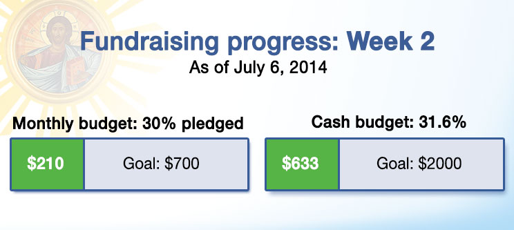 Fundraising progress week 2